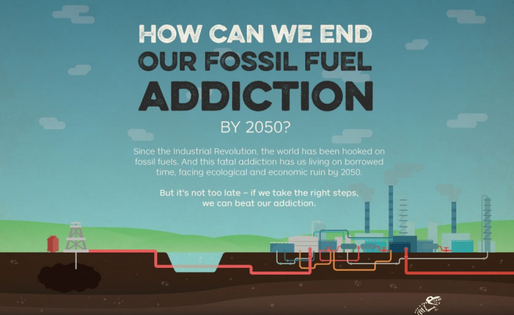 Can We End Our Fossil Fuel Addiction By 2050 Infographic